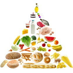Dash diet comprising fruits and vegetables
