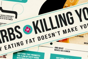 Carbs Are Killing You! Why Eating Fat Doesn't Make You Fat