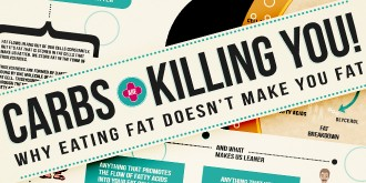 Carbs Are Killing You